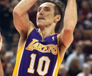 Players who were in the NBA in their 40s