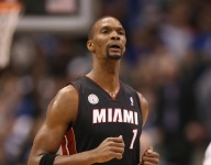 Is Chris Bosh a Hall of Fame lock?