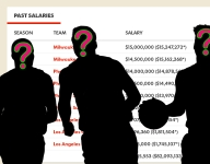 Can you guess the names of these NBA players just by looking at their salaries?