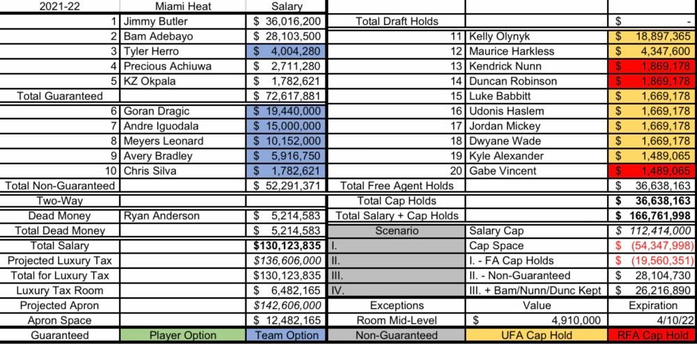 Heat 2021-22 Cap Sheet