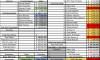 Toronto Raptors 2021-22 cap sheet