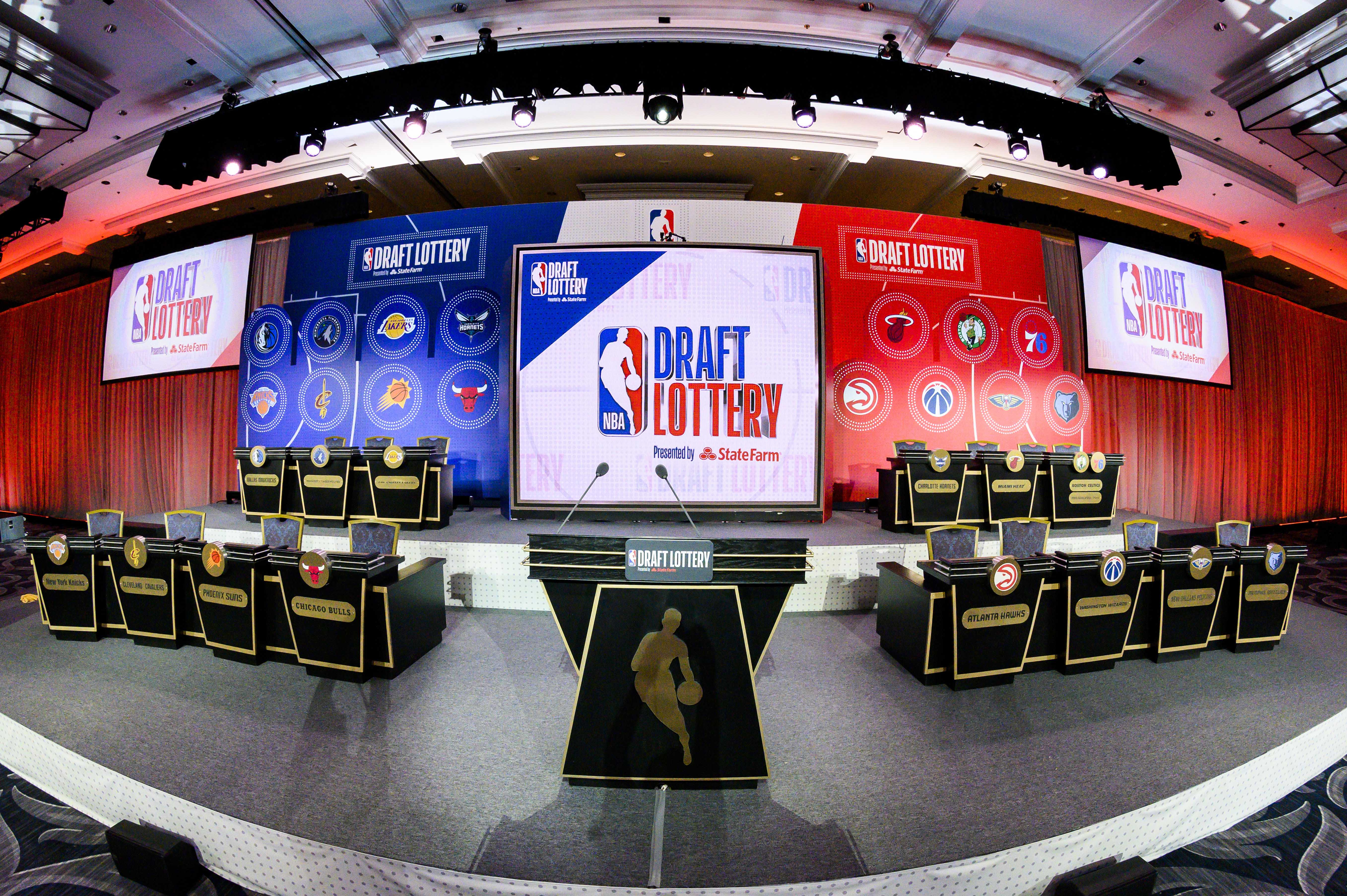 Ranking NBA teams in terms of their lottery luck